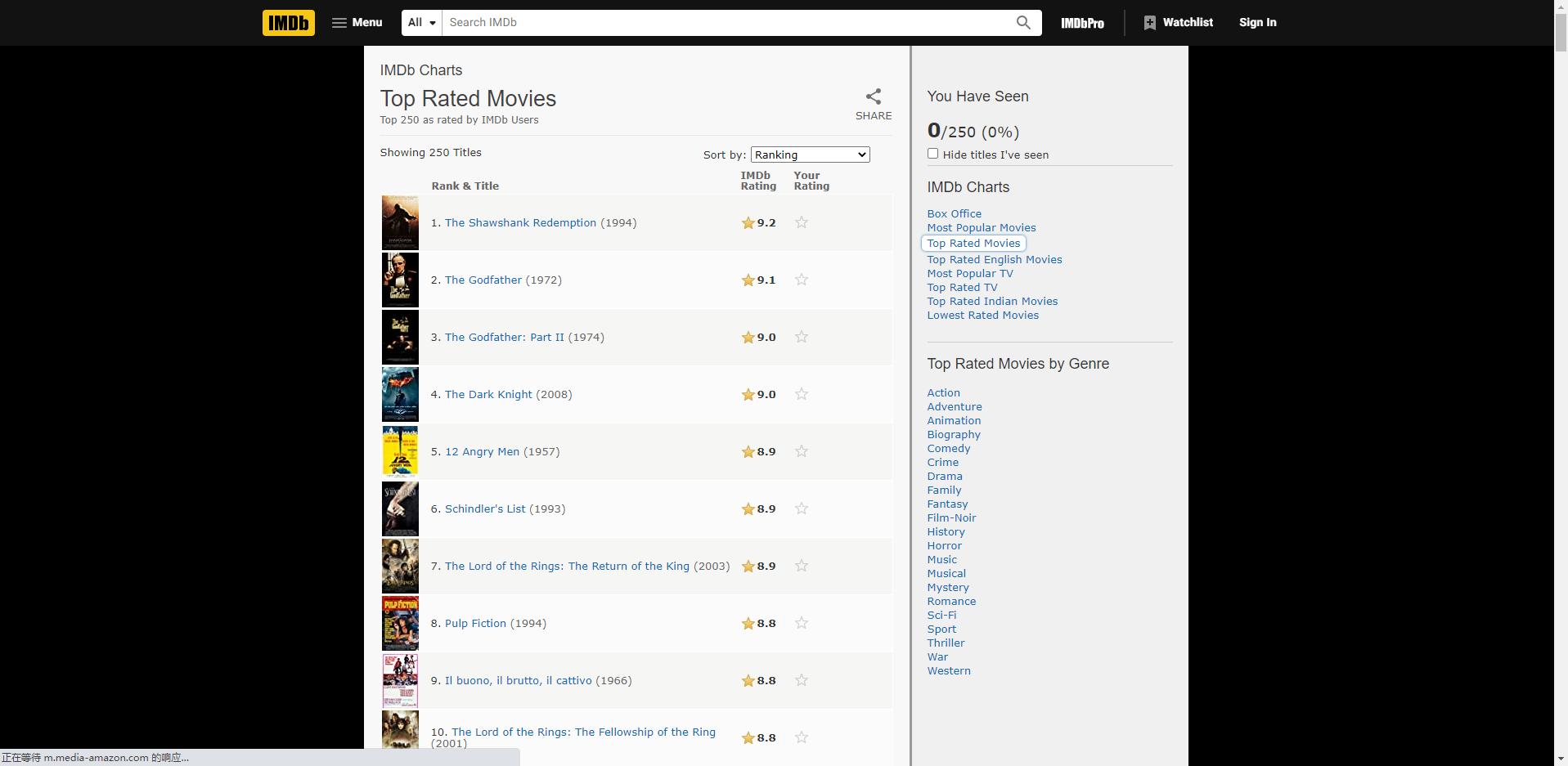 IMDb电影排行